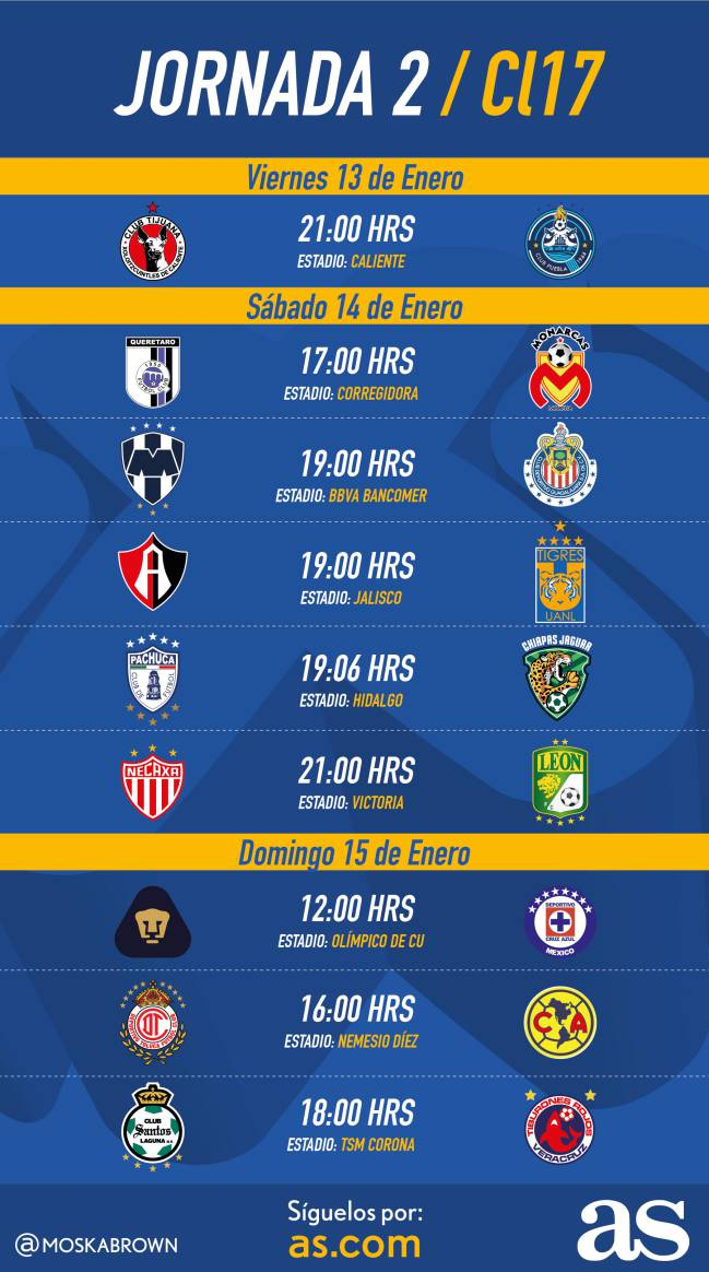 Calendario De Liga Bbva 15 16.Calendario Liga Mx Fecha 3 D Liga Mx