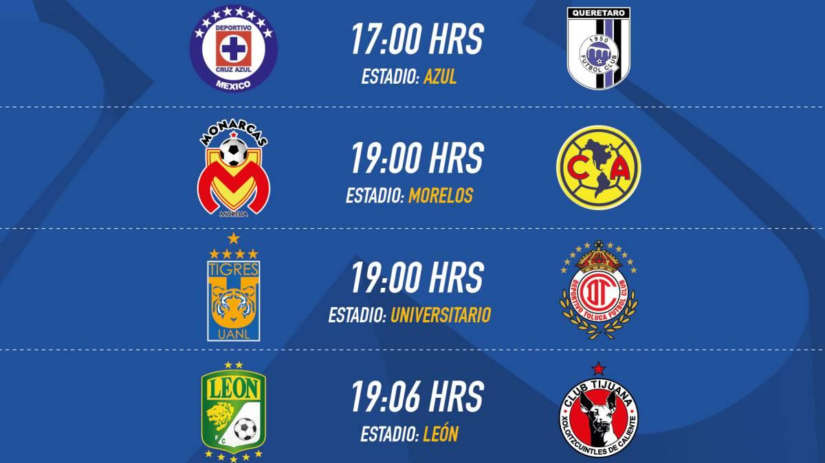 Fechas y horarios de la jornada 5 del Clausura 2017 de la ...