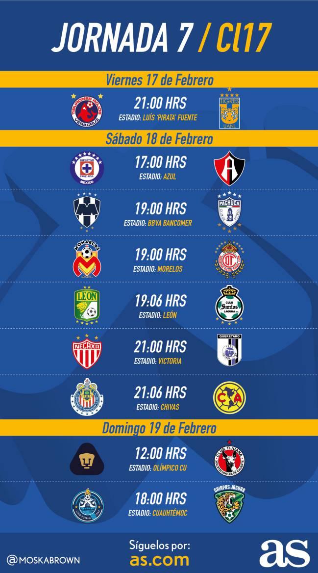 Calendario De La Final De La Liga