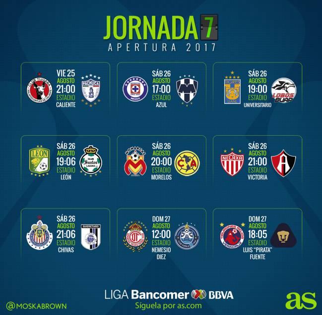 Fechas y horarios de la jornada 7 del Apertura 2017 de la Liga MX ... 7b7b4726de633