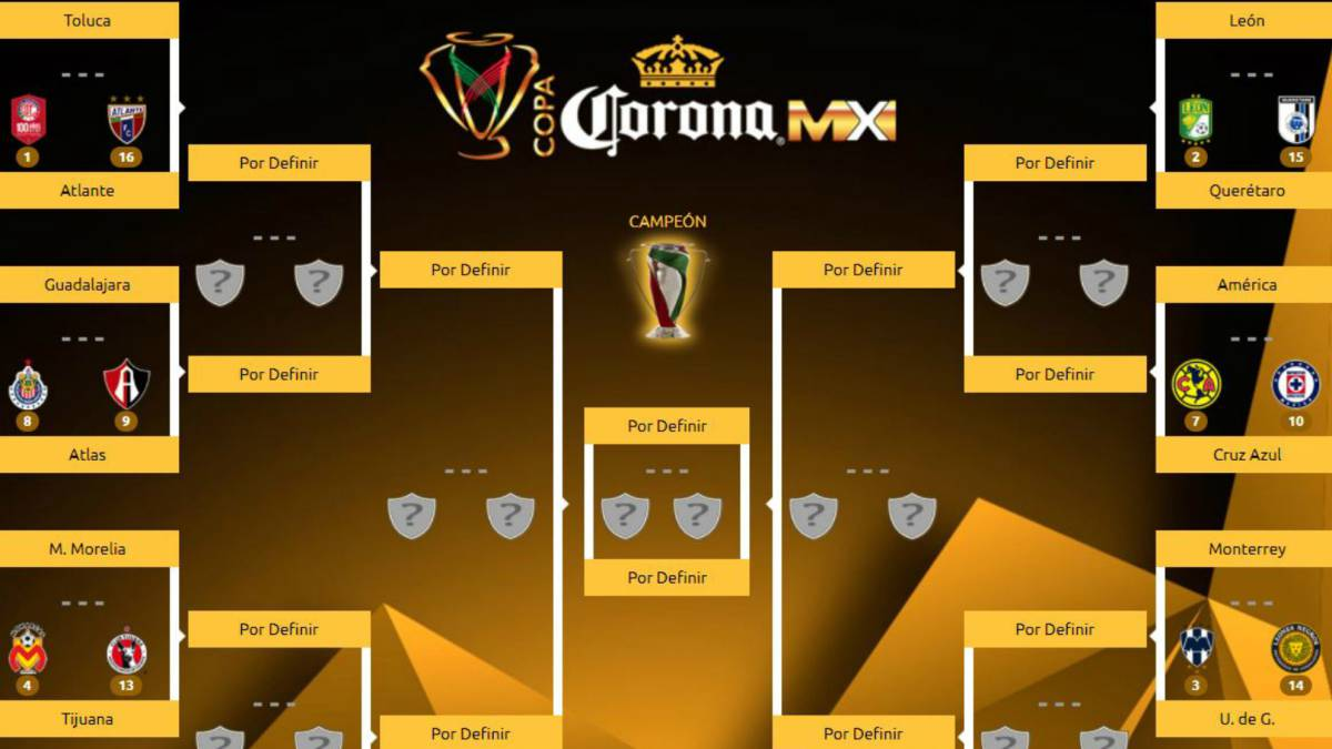 Listos los octavos de final de Copa MX Apertura 2017 - AS México