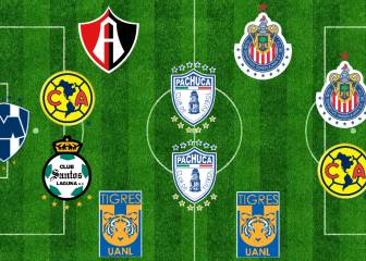 El XI ideal de mexicanos en Liga MX de cara al CL2018