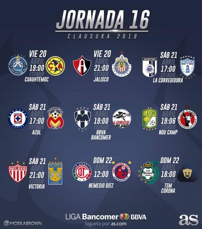 Fechas y horarios de la jornada 16 del Clausura 2018 de la Liga MX ... 293c9ff260f4d