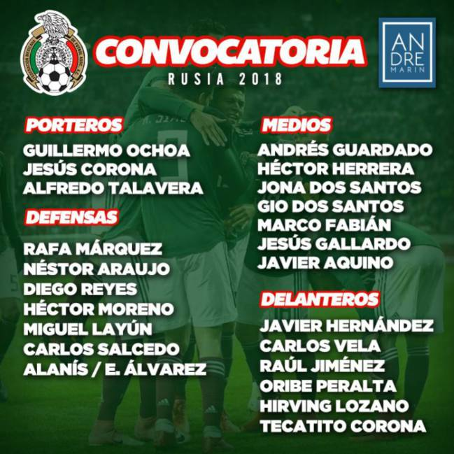 La convocatoria final de la Selección Mexicana para el Mundial de Rusia 2018 filtrada por André Marín.