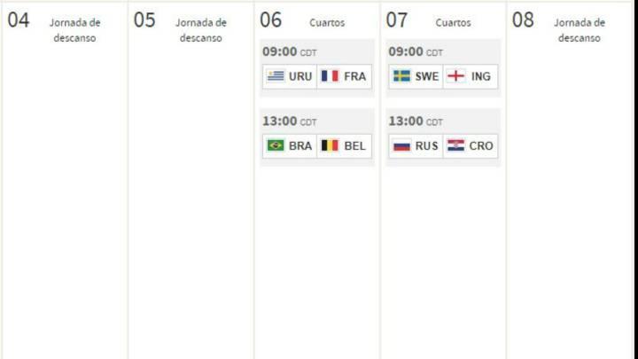 Fechas y horarios de los Cuartos de Final del Mundial 2018 ...