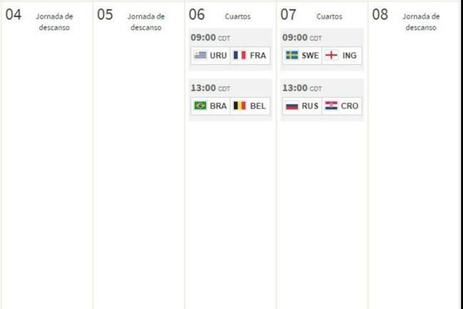 Fechas y horarios de los Cuartos de Final del Mundial 2018 - AS México