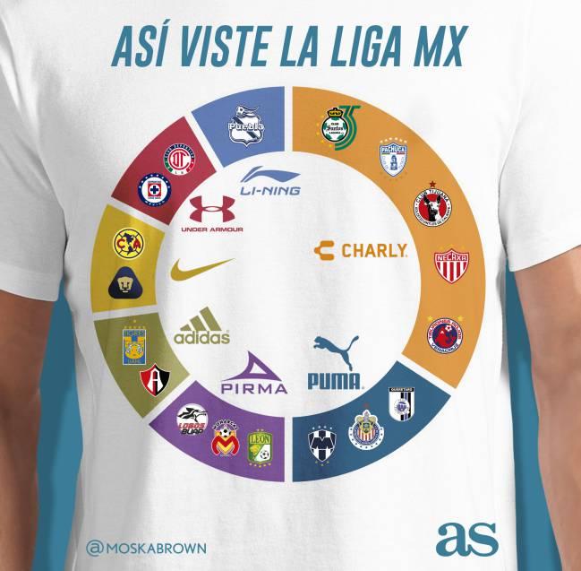 Así visten los equipos de Liga MX para el Apertura 2018 - AS México 7c117cf8021b2