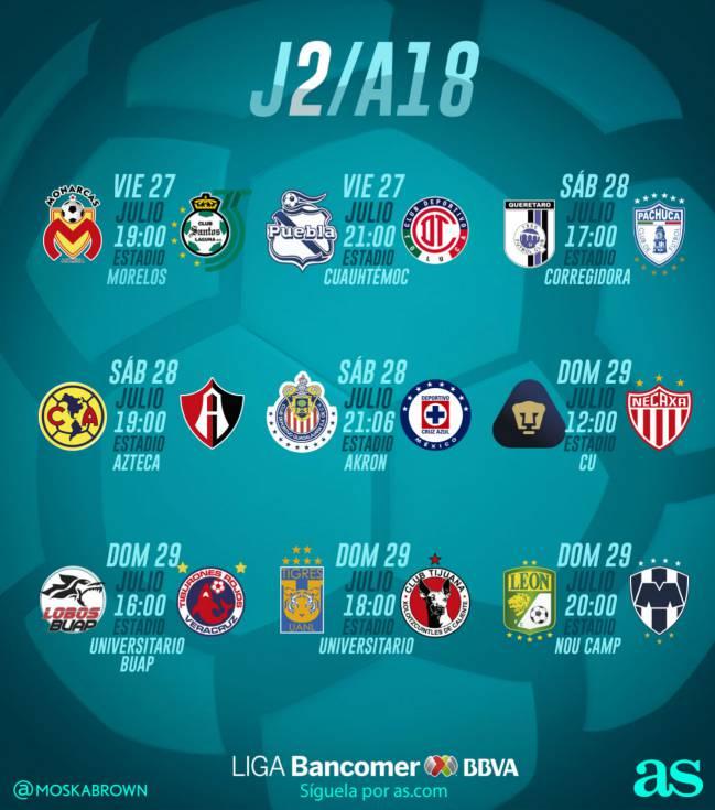 Fechas y horarios de la jornada 2 del Apertura 2018 de la Liga MX ... 322eb87322778