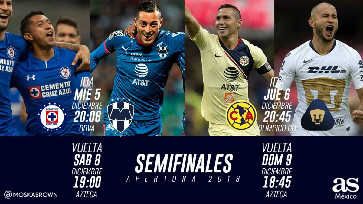 192d061751d Club Aguilas del America Campeon 13 Shirt Classico VS Chivas Liga MX AP2018  Soccer-Other Sports Mem ...