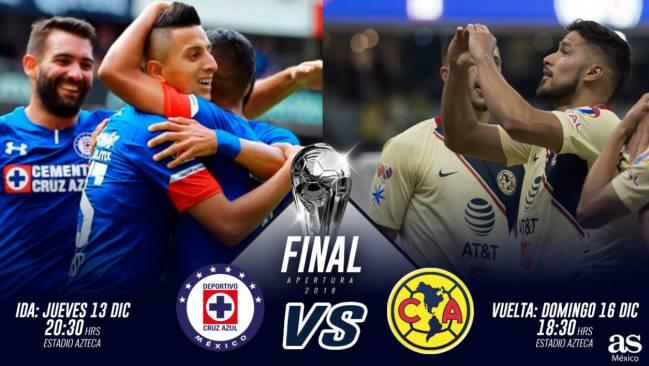 Final Liga Mx Fechas Y Horarios Confirmados Para El Cruz Azul Vs