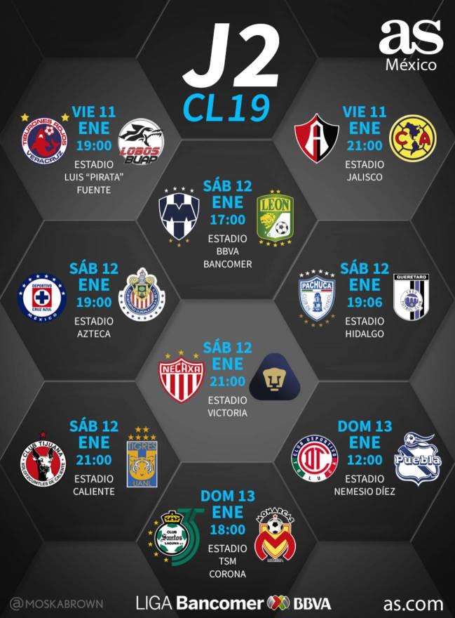 Fechas y horarios de la jornada 2 del Clausura 2019 de la Liga MX