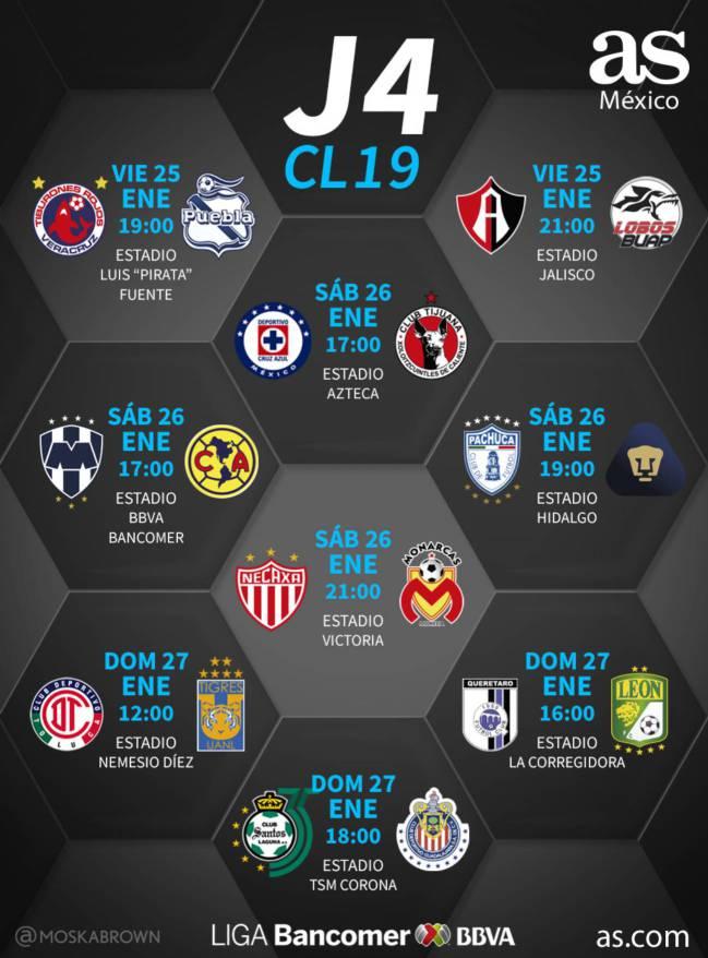 Fechas y horarios de la jornada 4 del Clausura 2019 de la ...