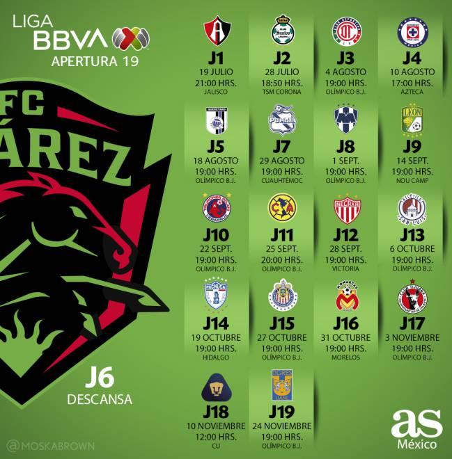 Calendario Primera Division Futbol Guatemala 2019.Fc Juarez Calendario Y Partidos Del Apertura 2019 As Mexico