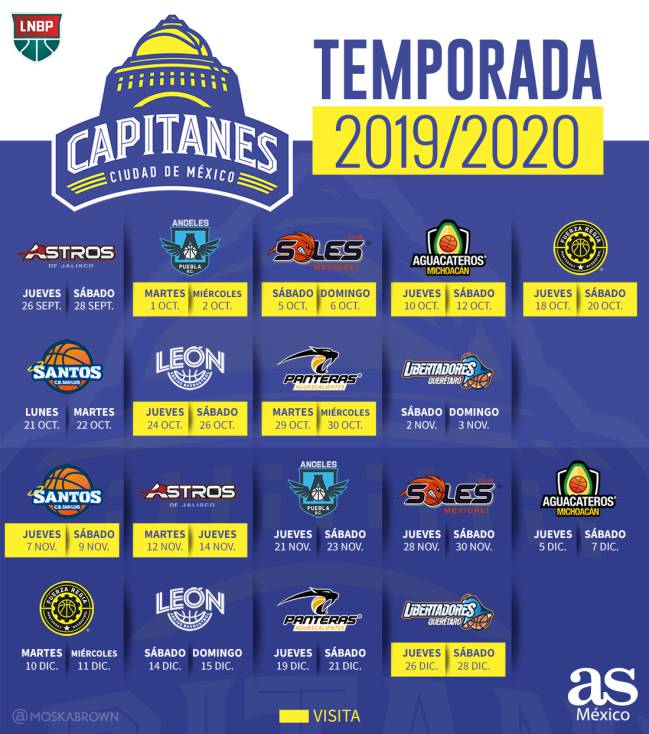Calendario De Champions 2020.Asi Es El Calendario De Capitanes Para La Temporada 2019 2020 As