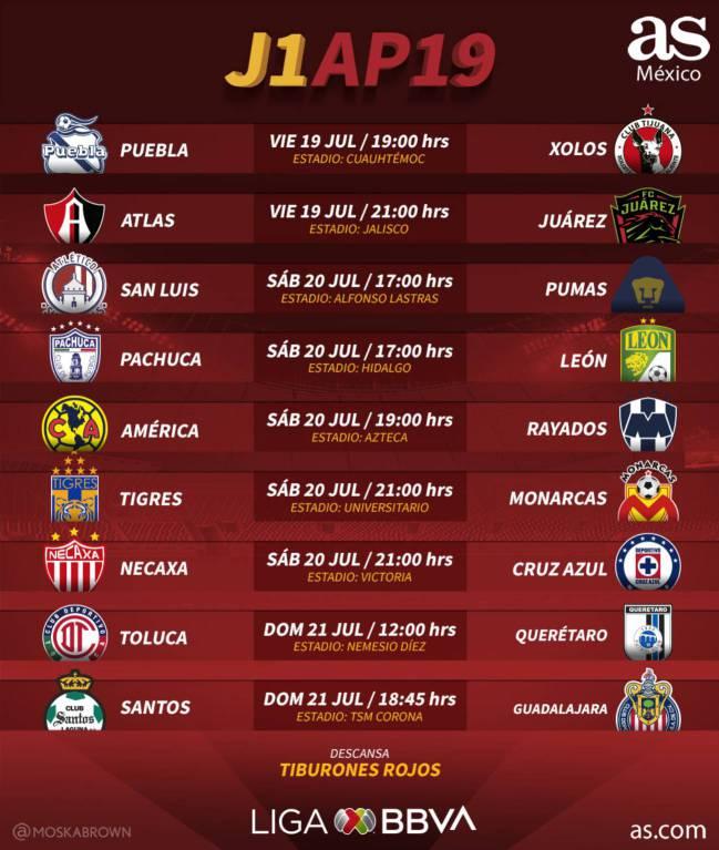 cómo llegar gran selección de colección completa Fechas y horarios de la jornada 1 del Apertura 2019 de la ...