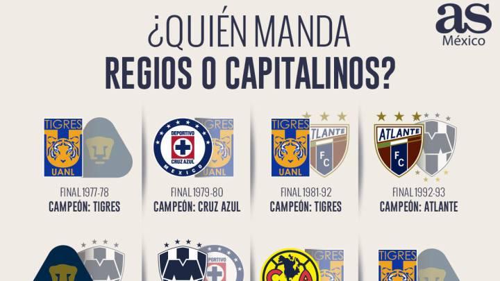 resultados futbol mexicano 2020