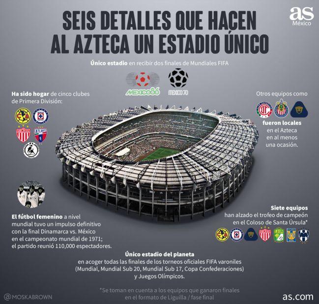 Seis detalles que hacen al Azteca un estadio único en el mundo