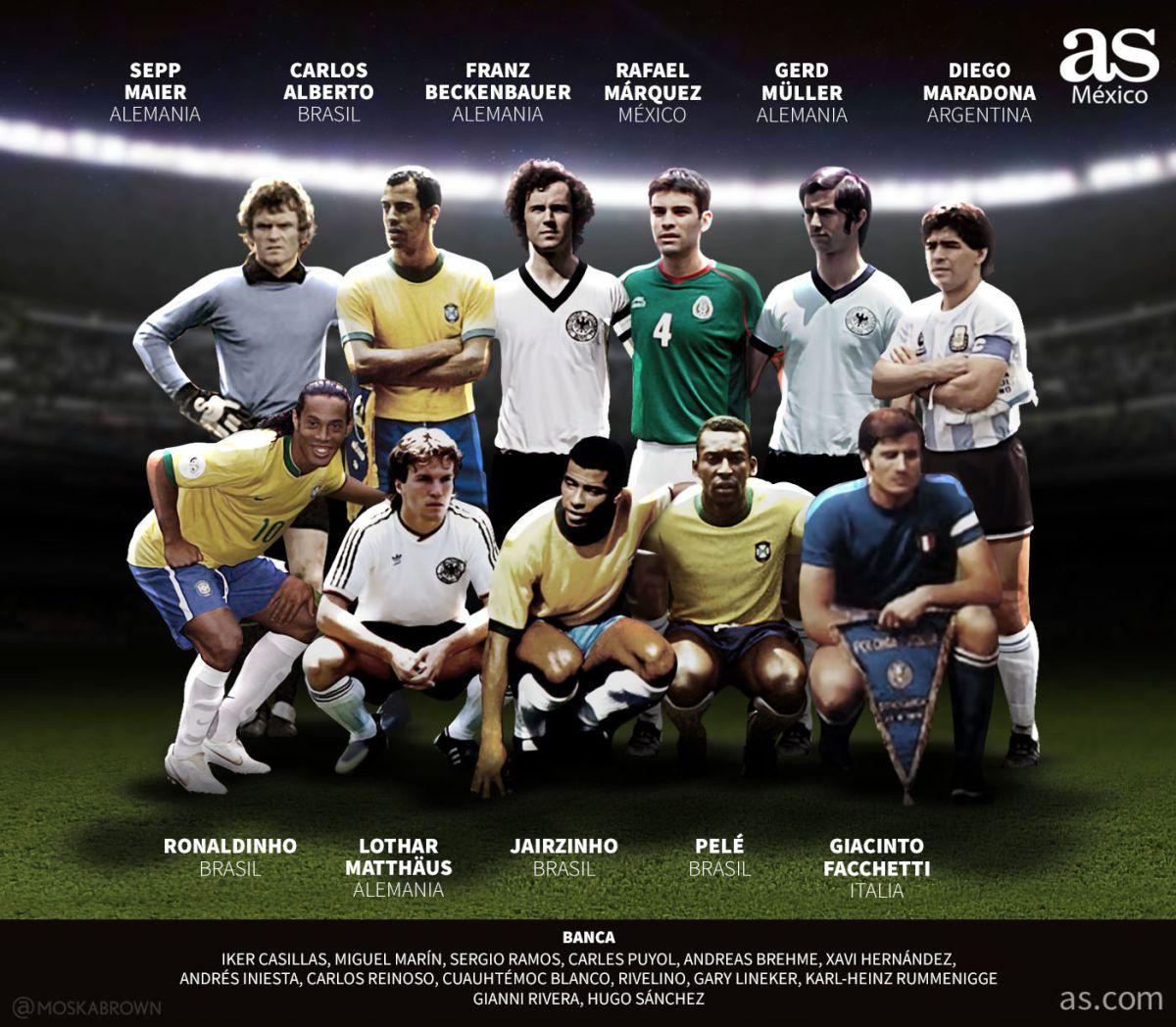 El XI ideal de jugadores en el Estadio Azteca