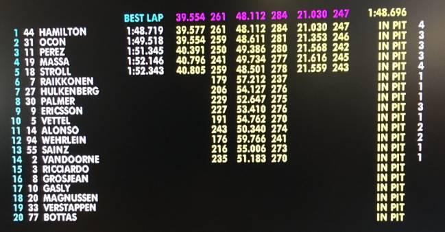 Resultados de los Libres 2 del GP de Japón.