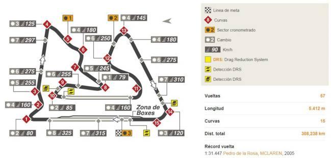 Calendario 1932 Espana.Mundial F1 2018 Fechas Calendario Pilotos Y Equipos As Com