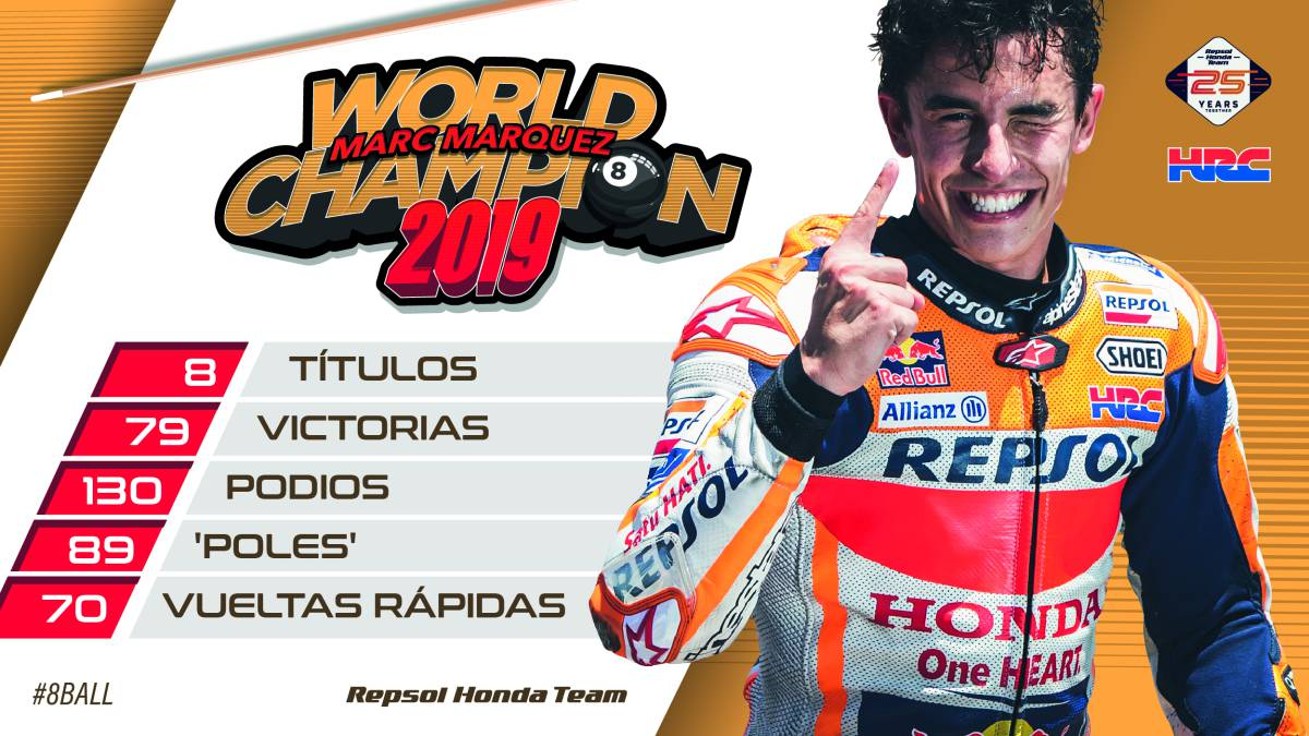 El caníbal Marc Márquez remata su 8º Mundial con otra victoria