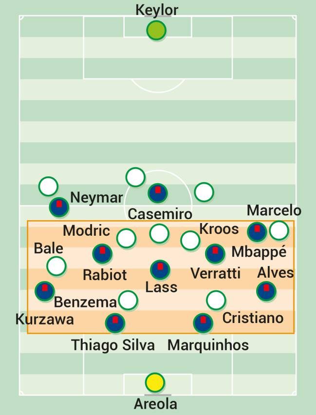 La actividad de Mbappé, Cavani y Neymar en ataque y defensa - AS.com
