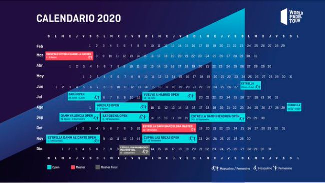 The final calendar of the World Padel Tour 2020.