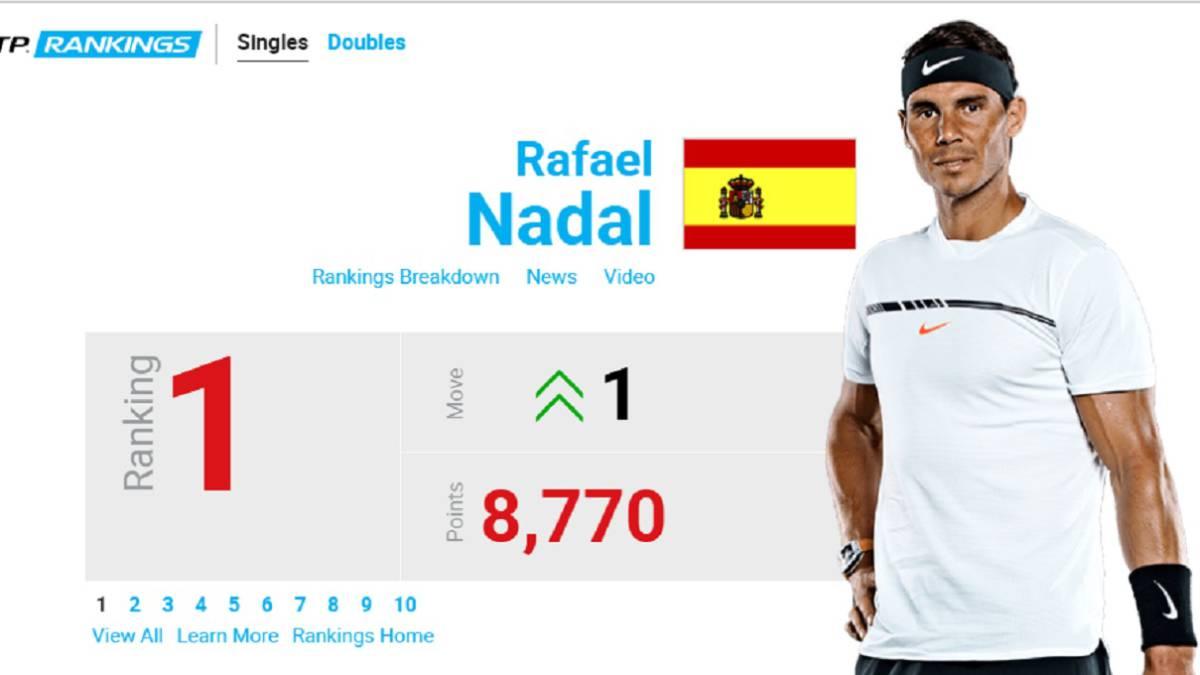 Rafael Nadal vuelve a la cima de la ATP