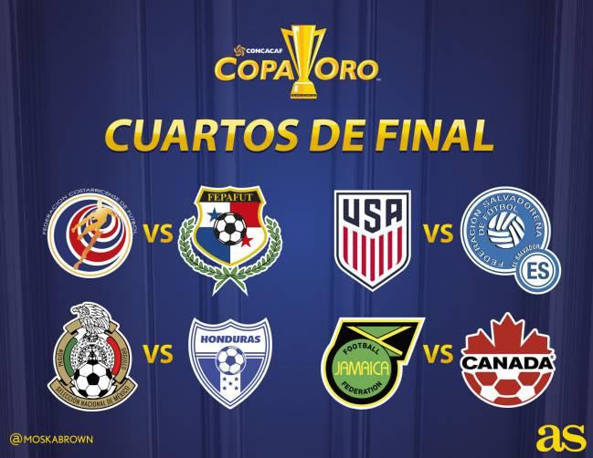 Mexico Sobre Curazao Los Cuartos De Final De La Copa De Oro Se Han Oficializado Usa El Salvador Mexico Honduras Canada Jamaica Y Costa Rica Panama