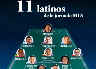 El once ideal de latinos en la semana 3 de la MLS