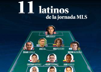 El once ideal de latinos en la semana 4 de la MLS