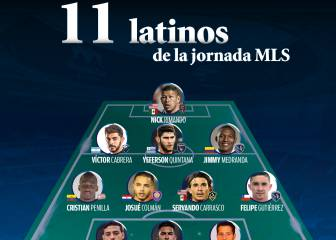 El once ideal de latinos en la semana 5 de la MLS
