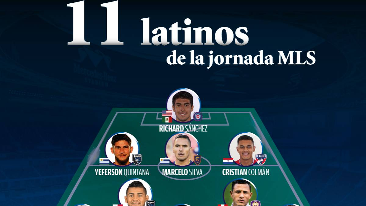 El once ideal de latinos en la semana 6 de la MLS