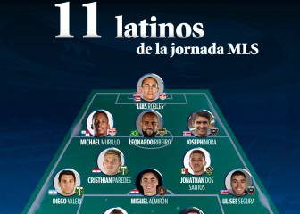 El once ideal de latinos en la semana 7 de la MLS