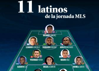 El once ideal de latinos en la semana 8 de la MLS