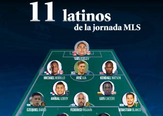 El once ideal de latinos en la semana 11 de la MLS