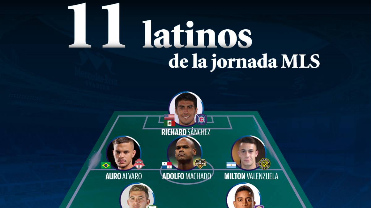 El once ideal de latinos en la semana 12 de la MLS