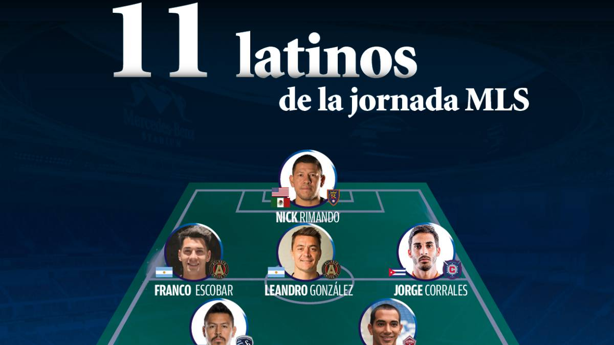 El once ideal de latinos en la semana 14 de la MLS