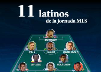 El once ideal de latinos en la semana 15 de la MLS