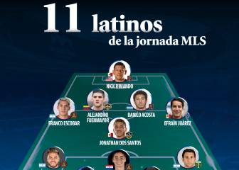El once ideal de latinos de la semana 19 de la MLS
