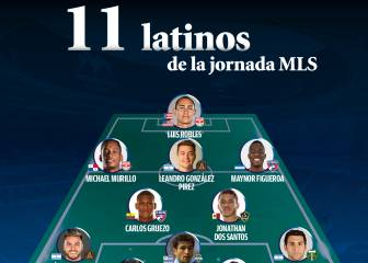 El Once Ideal de latinos en la semana 21 de la MLS