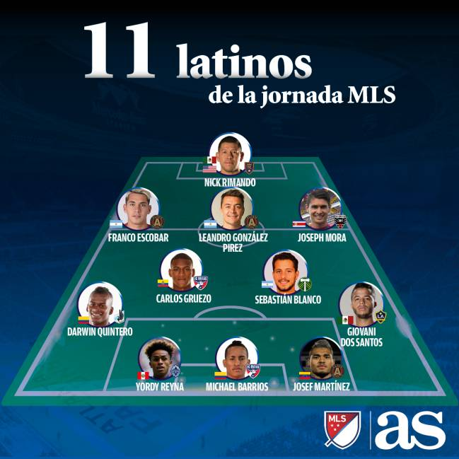 Once latino de la MLS - 30 de julio