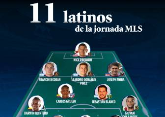 El once ideal de latinos en la semana 22 de la MLS