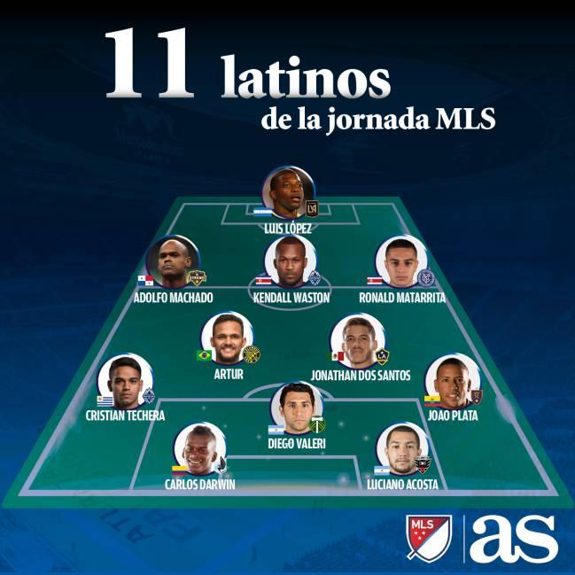 Once latino de la MLS - 13 de agosto