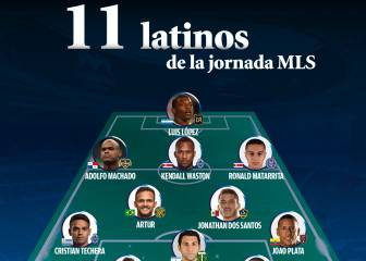 El once ideal de latinos en la semana 24 de la MLS
