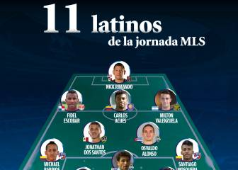 El once ideal de latinos de la semana 27 de la MLS