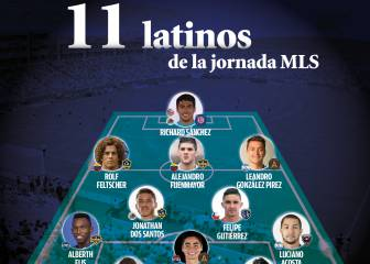 El once ideal de latinos de la semana 29 de la MLS