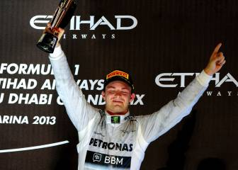 The facts behind Rosberg's championship