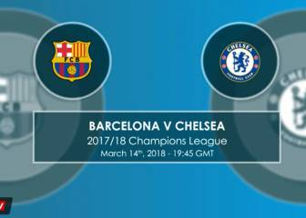 Barcelona v Chelsea - Head-to-Head