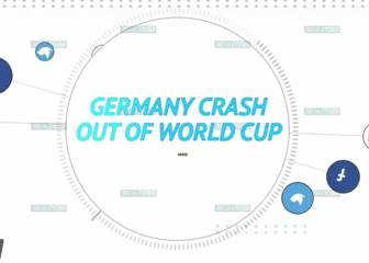 Germany crash out of World Cup - social media goes mad